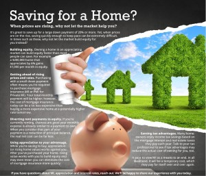 Saving for a Home Purchase