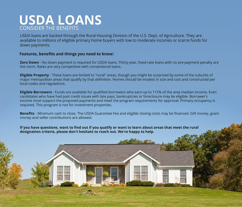 Usda Loan Benefits Blog Columbia Mo Usa Mortgage