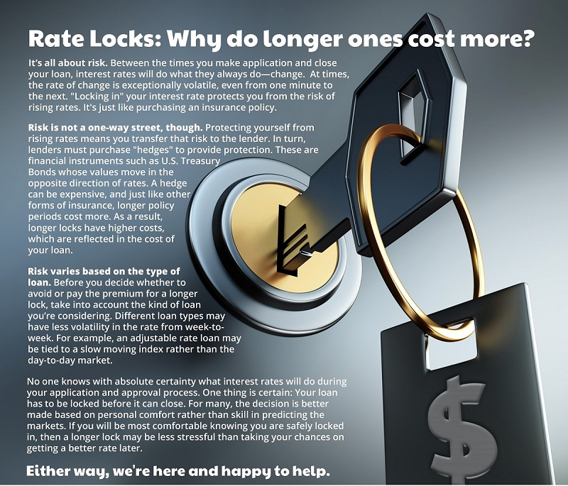 Mortgage Affordability and Rate Lock