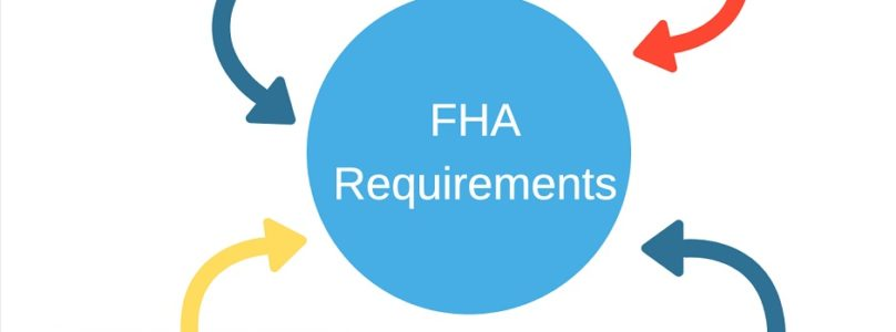 FHA Home Loan Requirements - USA Mortgage