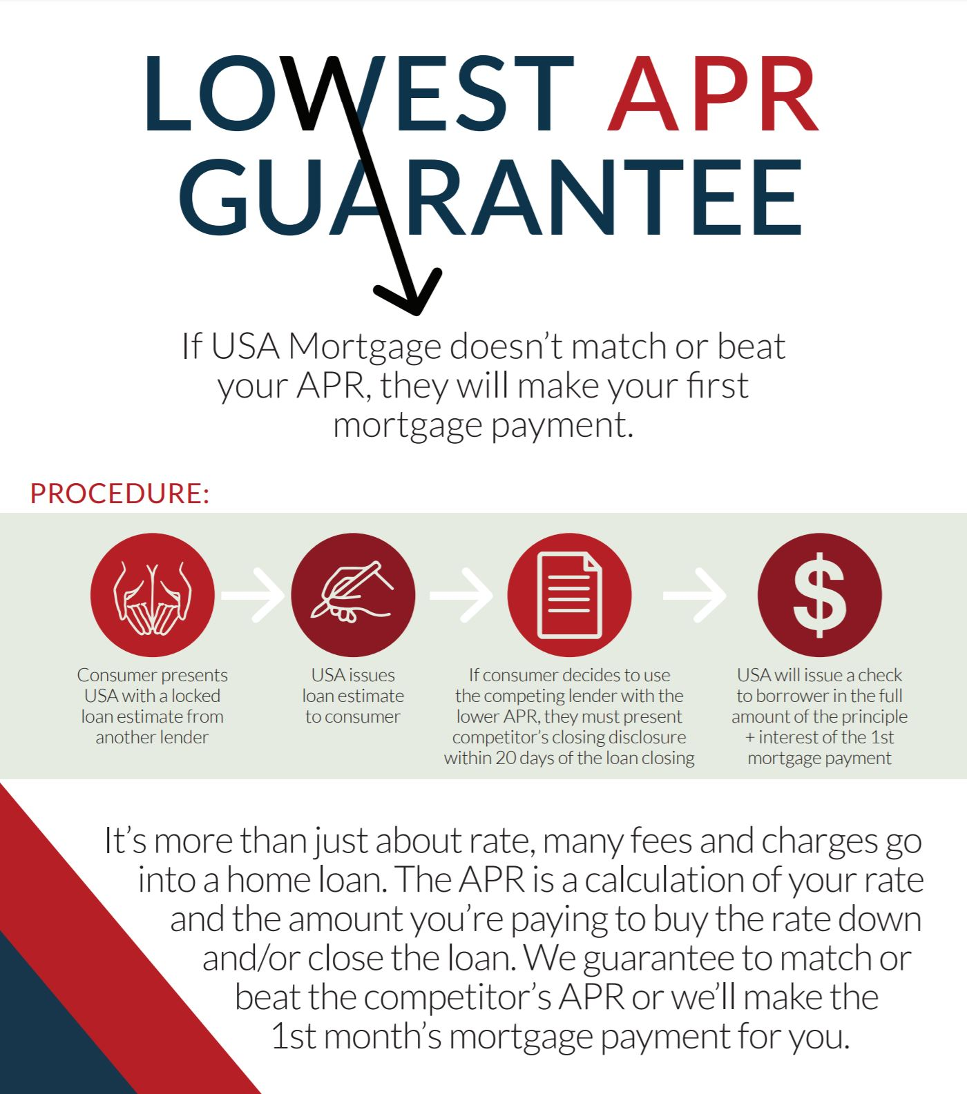 Guaranteed Lowest Mortgage APR