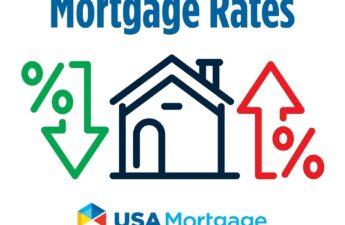Mortgage Rates Forecast