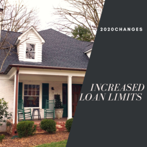Conforming Mortgage Loan Limits 2020