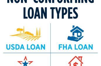 Non-Conforming Loans | USA Mortgage